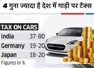 कार खरीद रहे हैं तो थोड़ा रुक जाएं सस्ती हो सकती हैं देश में गाड़ियां